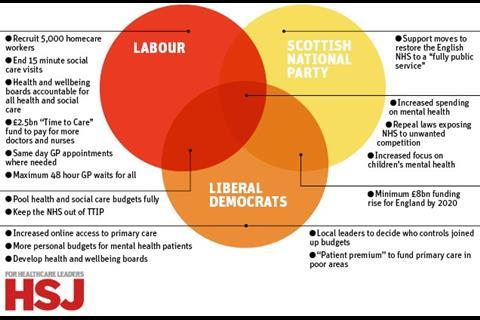 Venn_Labour_SNP_policies